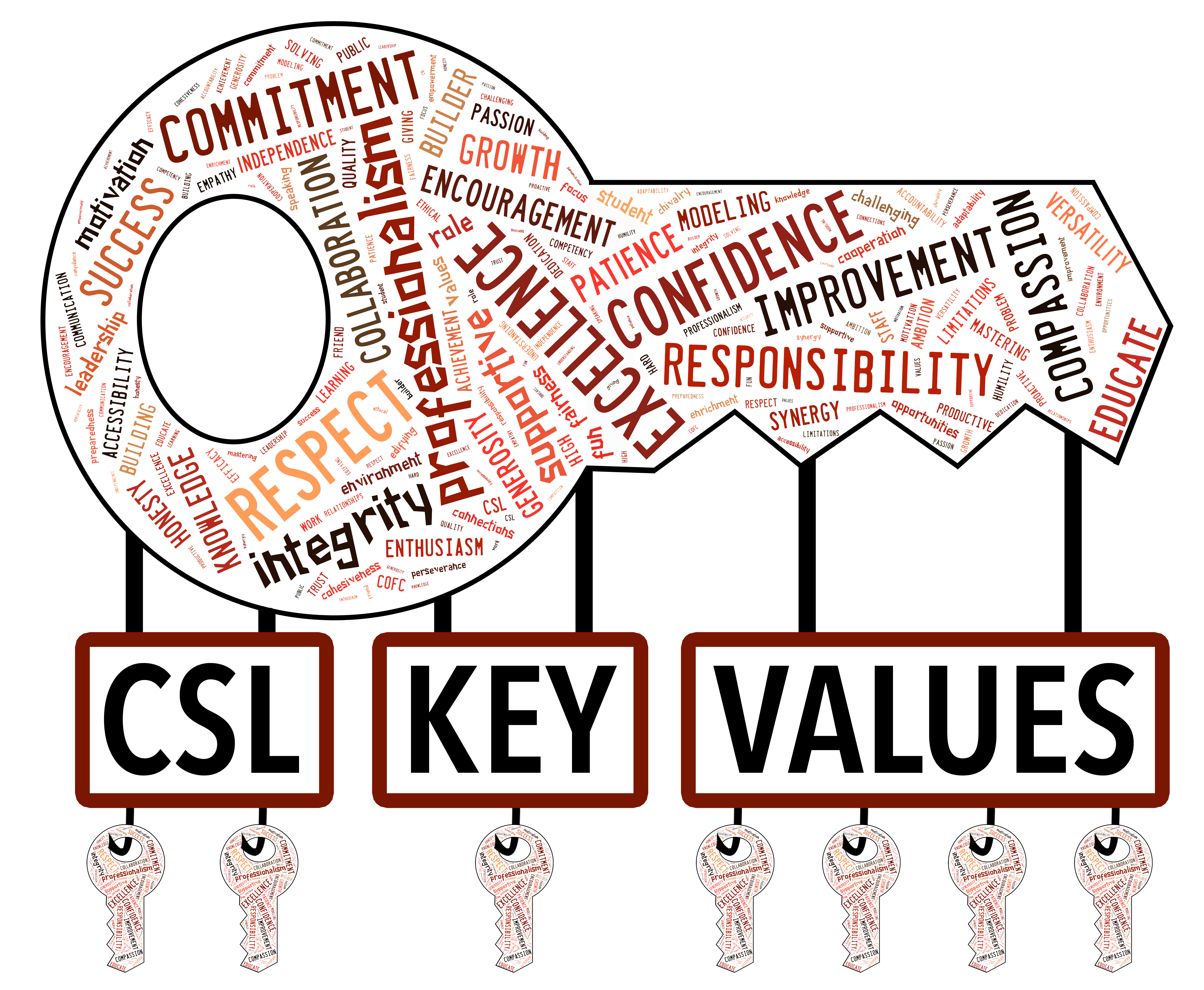 CSL Key Values